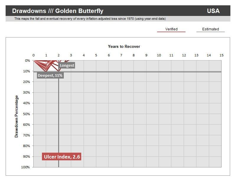 matrix-dd-goldenbutterfly-1616666243.jpeg